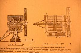 Diagram of a Russian oil mill