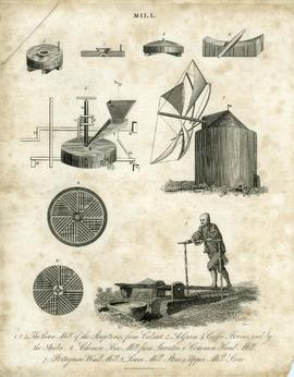 Various types of mill
