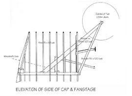 Montefiore mill elevation of side of cap and fanstage
