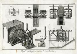 """Hydraulique, Machine de Nymphembourg"""