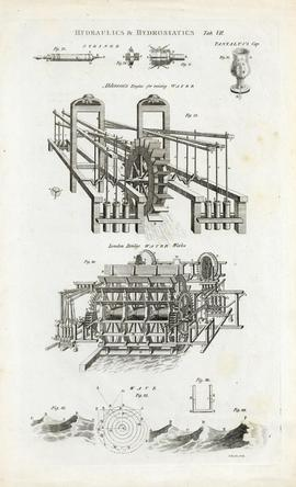 """Aldersea's Engine for raising water; London Bridge Water Works"""