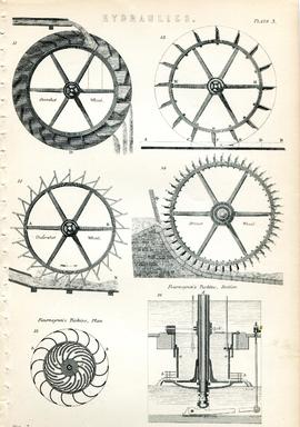 Overshot, undershot and breastshot waterwheels, and Fourneyron's Turbine