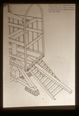 Structure of a post mill, ladder and tail pole
