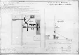 """Design for the small movements for the Shipley's Oil Mill at Cashalton"""