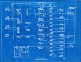 Milling flow chart blueprint