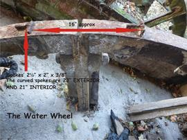 Water wheel spokes etc.