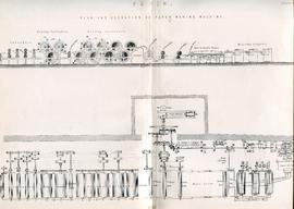 """Plan and elevation of paper making machine"""