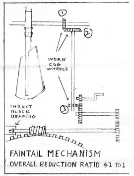 Sketch showing worn fantail gears