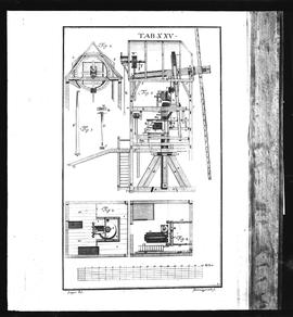 Drawing of French-style post mill