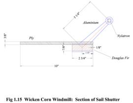 Wicken Corn Windmill: section of sail shutter