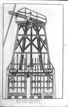 Continental Europe wind-driven oil mill (smock type)