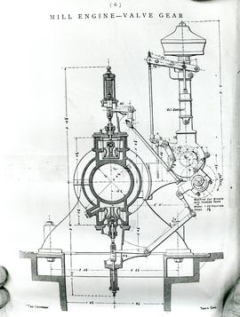 Mill Engine Valve Gear
