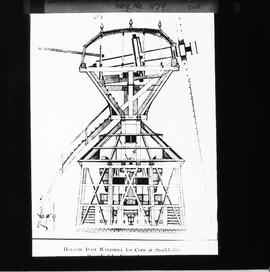 Cross section drawing of a Swedish Hollow Post Mill