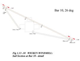 Wicken Windmill: Sail Section at Bar 10 – detail