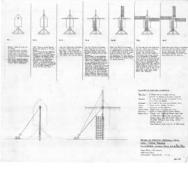 Method of erecting windmill sails using TIRFOR