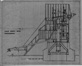 Cross section of Post Mill