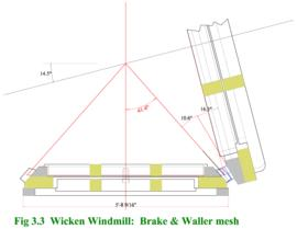 Wicken Windmill: Brake and Waller mesh