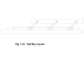 Sail Bay layout