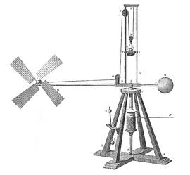 John Smeaton's model for testing the efficiency of windmill sails